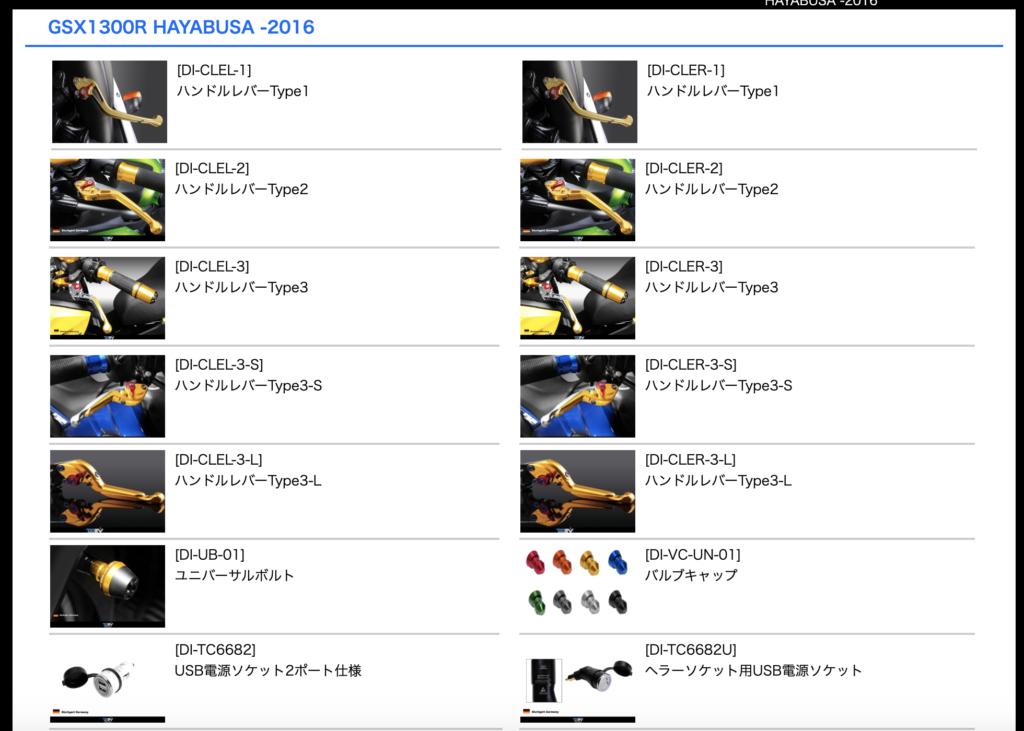 隼のレバーをDimotivのレバーに交換しました。この画像はDimotivのサイトの紹介です。